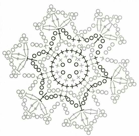 Schneestern Sterne Pinterest Crochet Snowflakes Crochet Und