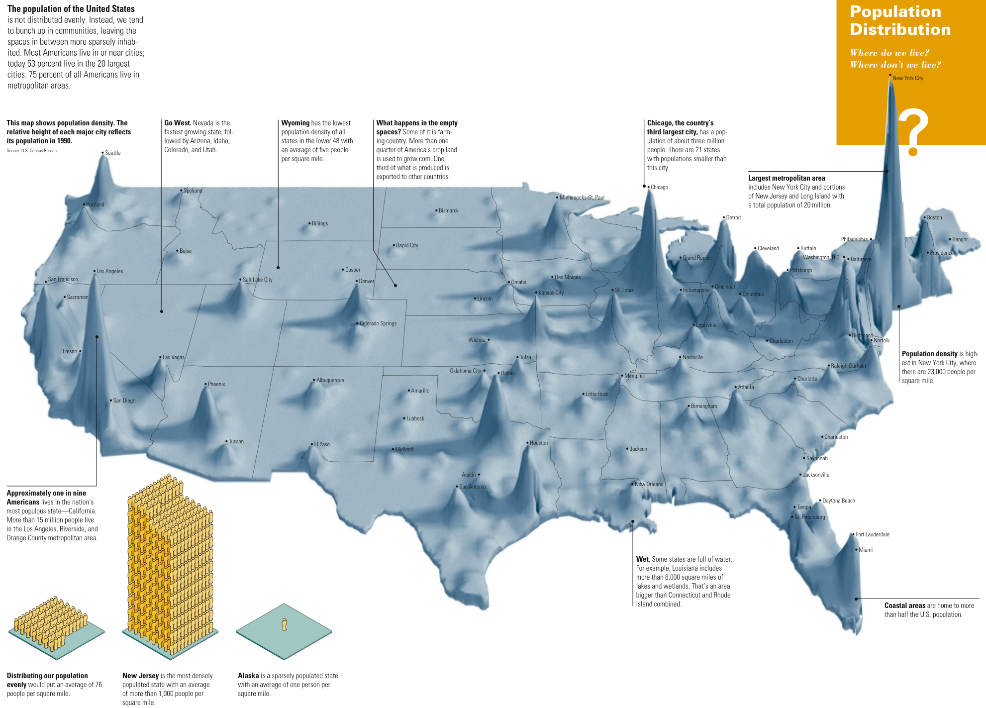 Relative Population Size Across The Us Represented By Bumps The - Us-map-state-size-by-population