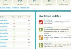 Classroom Tools For Teachers Classroom Tools Teacher Teacher Tools