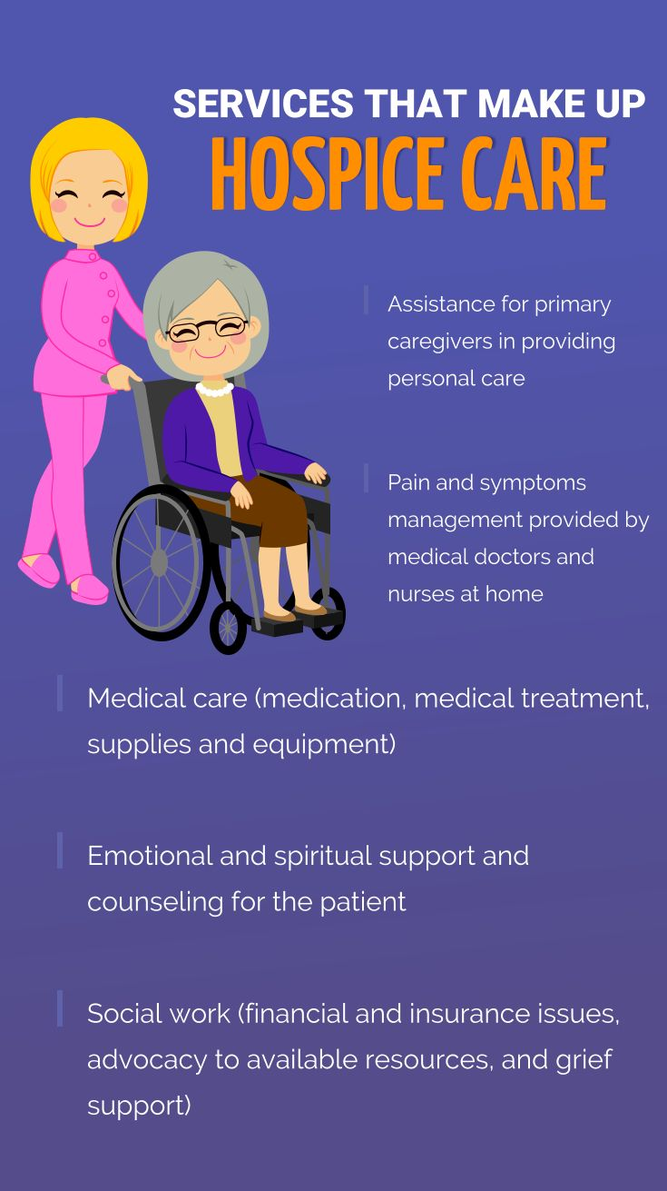 SERVICES THAT MAKE UP HOSPICE CARE. Visit us at www.bonitaspringshospicecare.com. #hospicecare #bonitaspringshospicecare