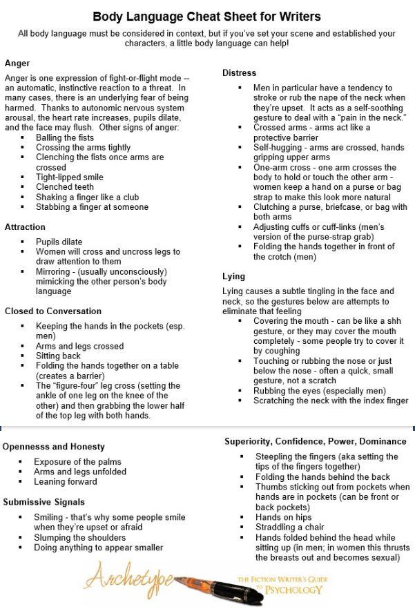 Body Language Cheat Sheet Book Writing Tips Writing Dialogue