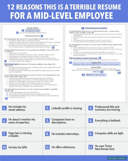12 reasons this is a terrible résumé for a mid-level employee Time
