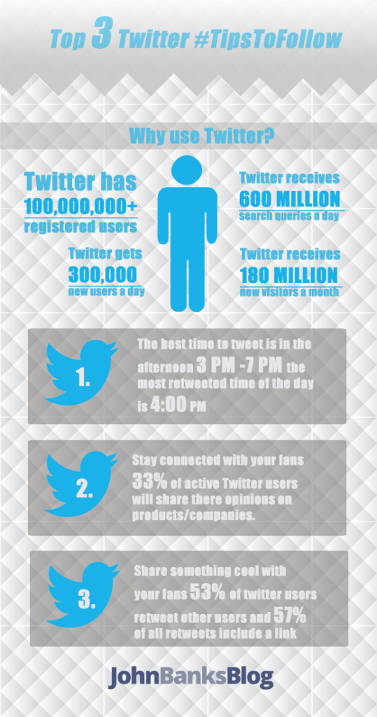 How To Use Twitter Effectively Infographic Bellestrategies Moso Socialmedia Twitter Marketing Strategy Twitter Marketing Social Media Infographic