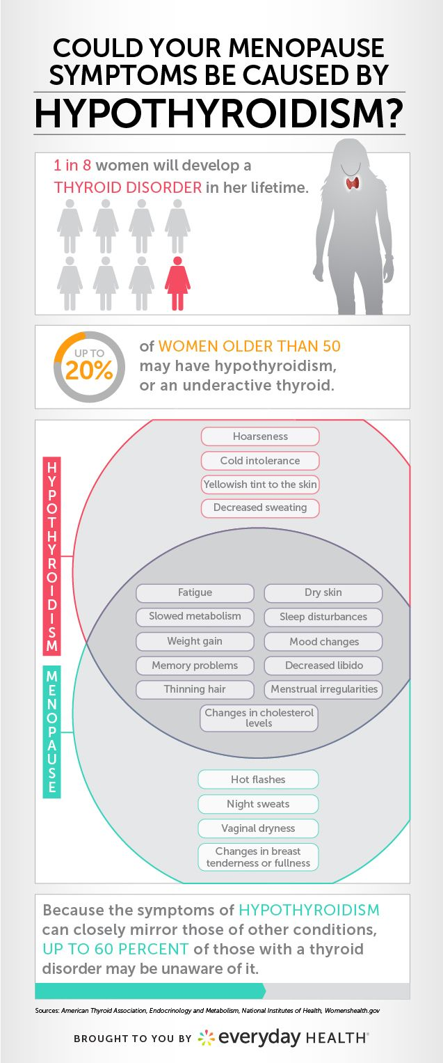 Symptoms of thyroid problems in women over 50