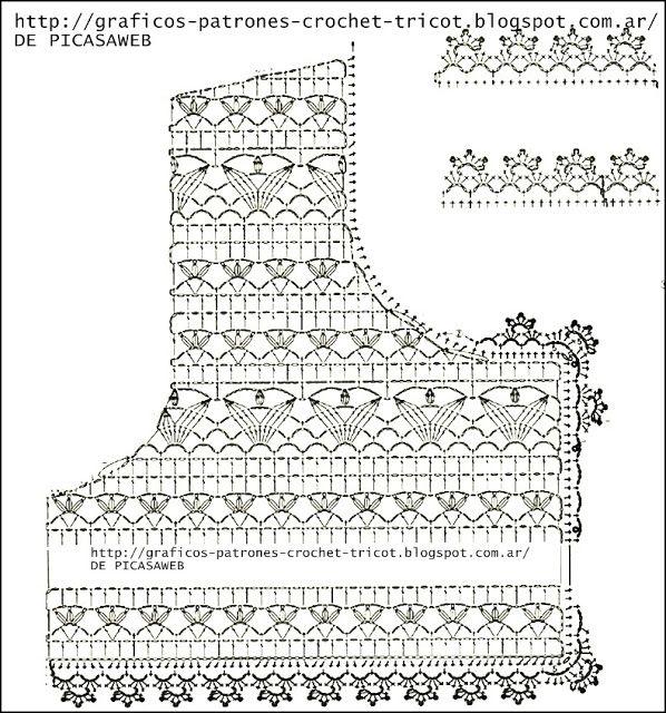 crochet fabric , CROCHET - GANCHILLO - PATRONES - GRAFICOS: REMERITA TEJIDA A GANCHILLO