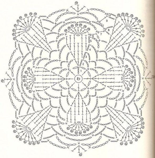 Crochet motif diagram. | haken | Pinterest | Ganchillo, Cuadrados y ...