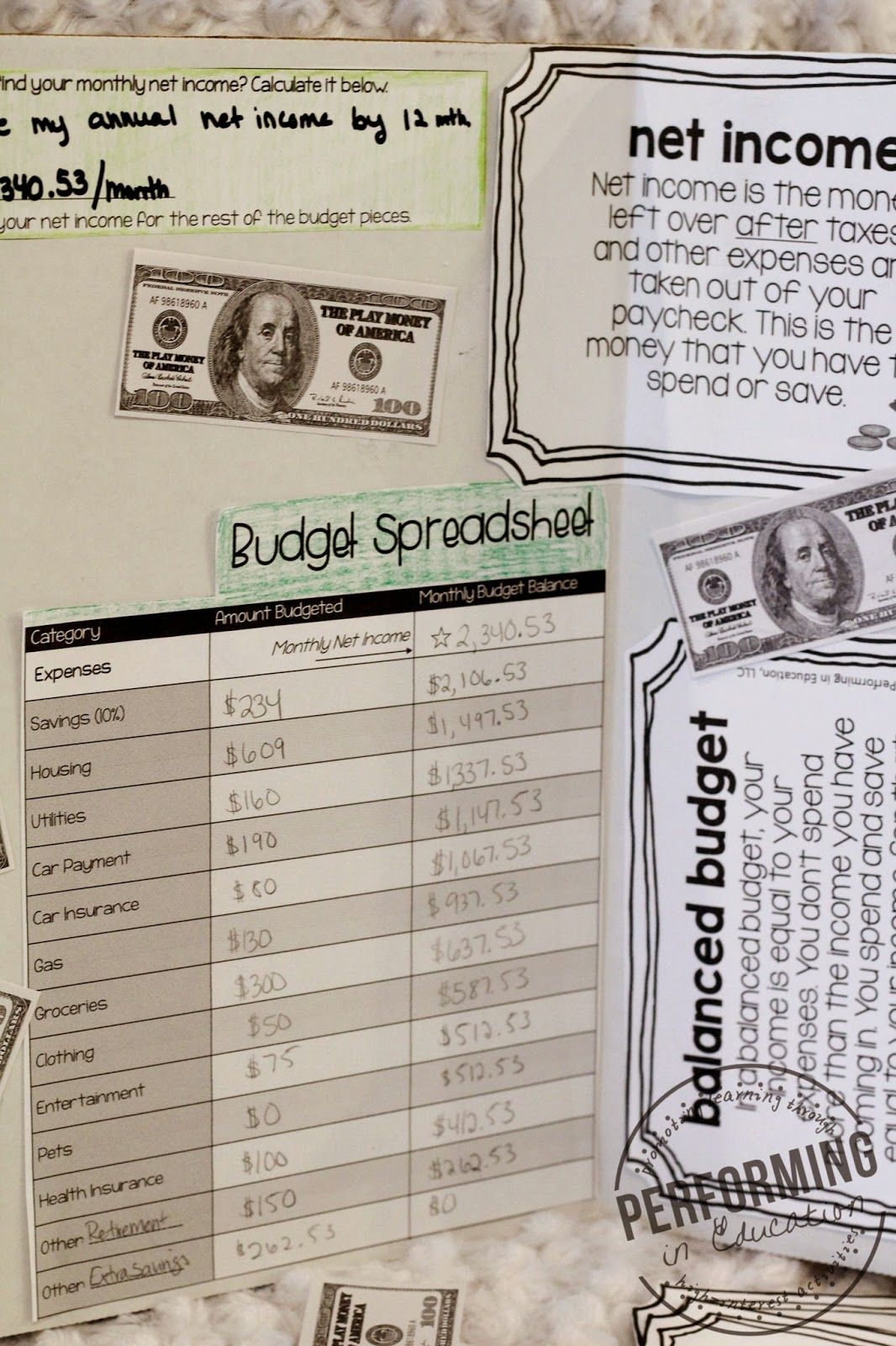 Project Based Learning Creating A Personal Budget