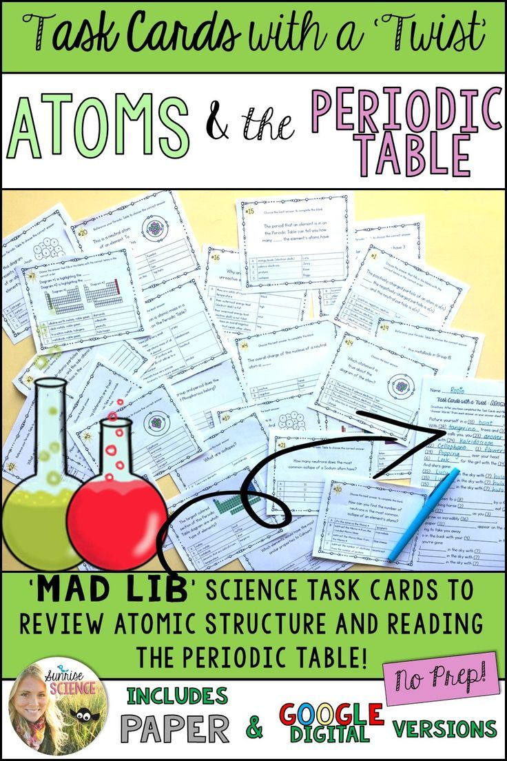 Atoms and the periodic table mad lib task cards google digital or atoms and the periodic table mad lib task cards google digital or paper pinterest formative assessment periodic table and multiple choice ccuart Choice Image