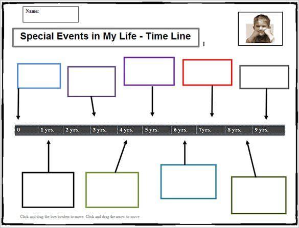 timeline format