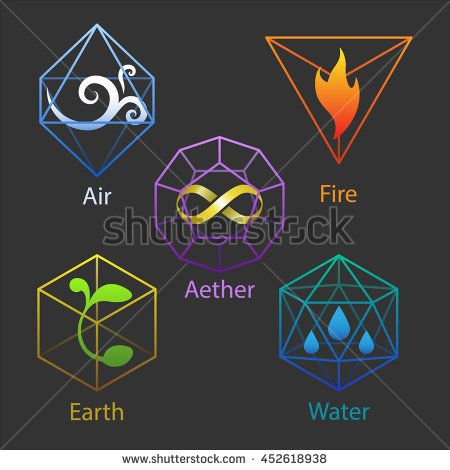 elemental symbols of air fire earth water aether inside platonic