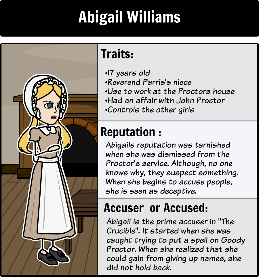 the crucible static character abigail