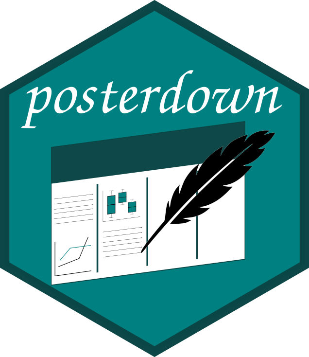 posterdown: Create posters in Rmarkdown | Rmarkdown and