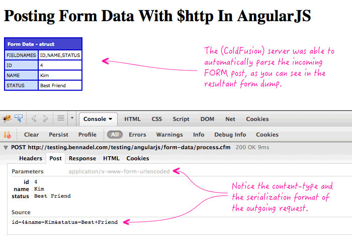 Posting Form data in an AngularJS application  | JSON and Angular
