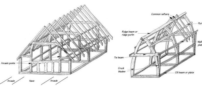 Traditional Timber Framing Aisled Construction And Cruck