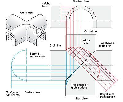Figuring out groin vaults - Fine Homebuilding Question ...