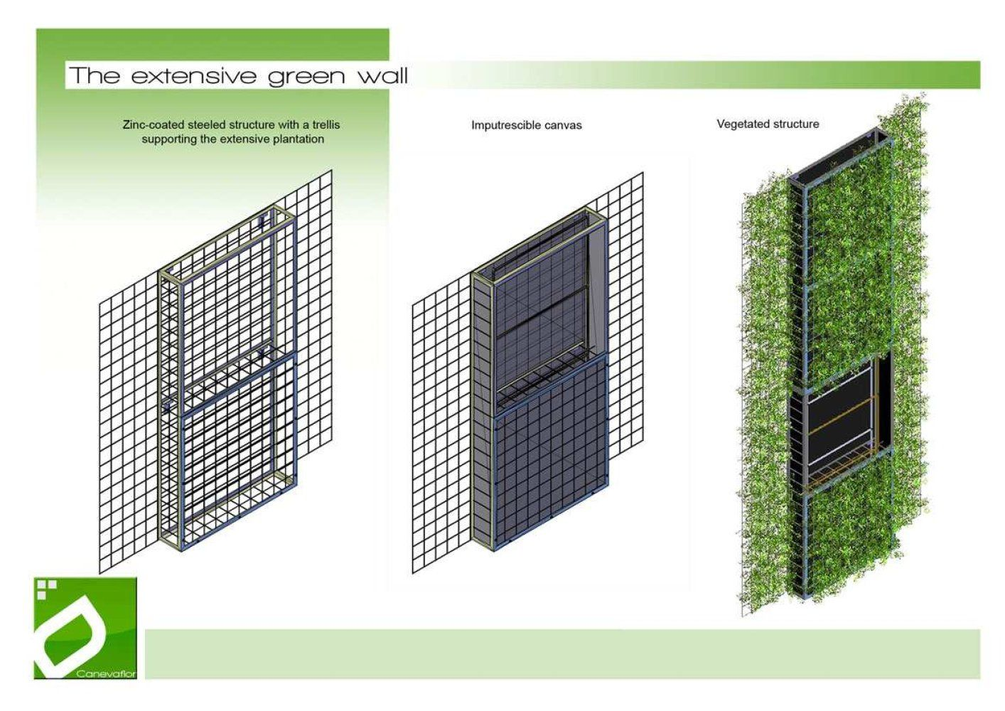 Image Result For Rooftop Equipment Greenwall Details