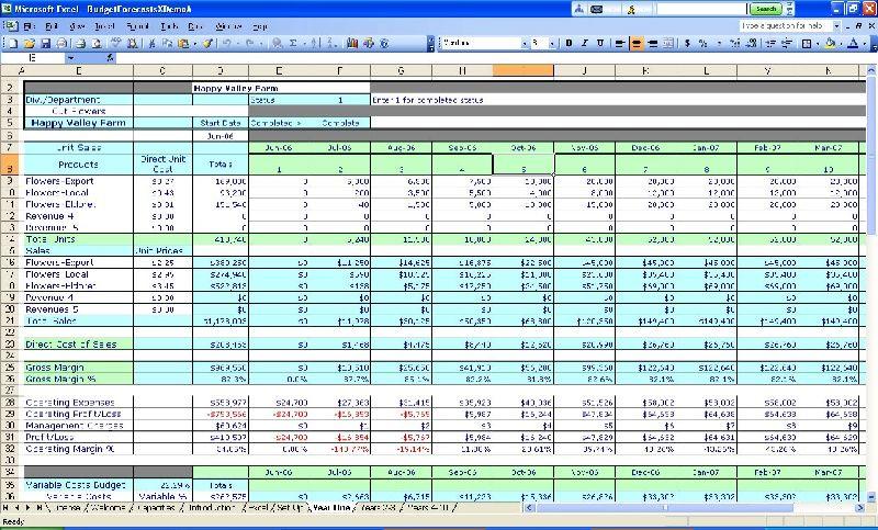 Financial budget worksheet non profit usmc peace simple