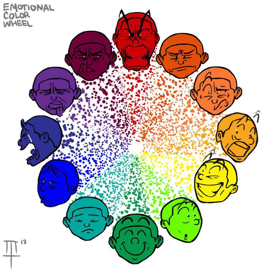 Emotion Colour Wheel Kids Pinterest Emotion Color Wheel Key