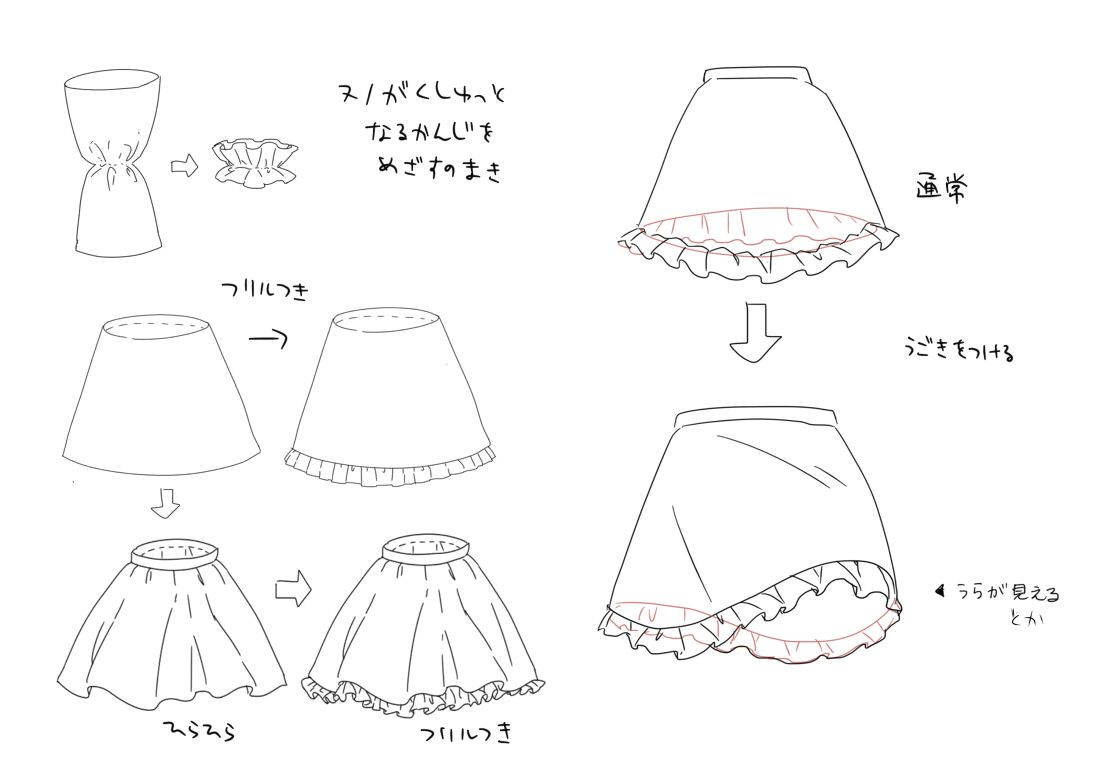 Skirts | { How to  Draw } | Pinterest | Skirts Drawings ...