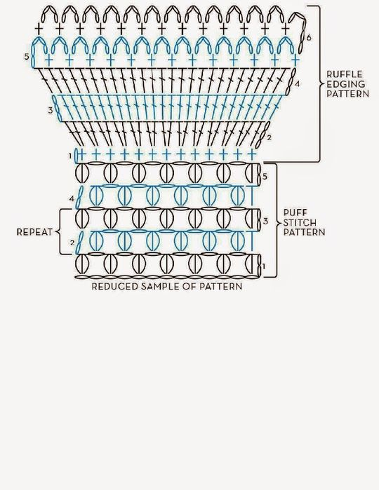 Bufanda corta crochet con puntillas - Patrones Crochet | Crochet ...