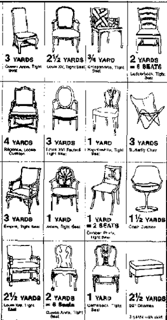 recovering chairs..chairs upholstery guide very helpful!