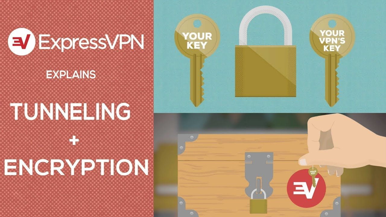 d652e7deb9b7d910f4678581aaec4cd9 - How Does A Vpn Protect Privacy