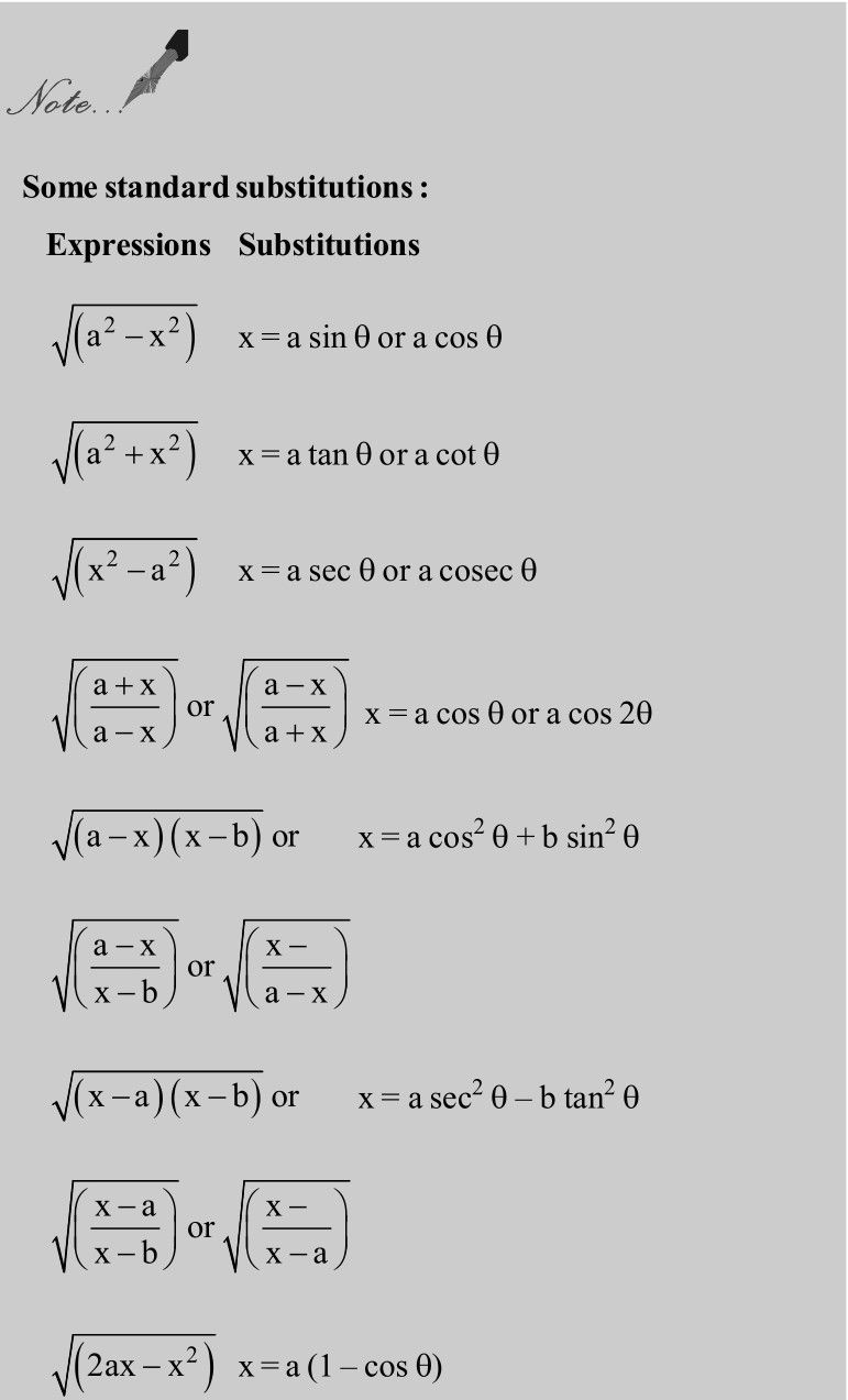 12 Class Maths Notes Chapter 5 Continuity And Differentiability Free Pdf Quick Revision Continuity And Differentia Math Notes Math Formula Chart Writing Words