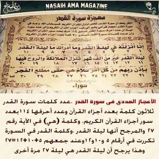 Desertrose معجزة سورة القدر Ramadan Kareem Sheet Music Ramadan