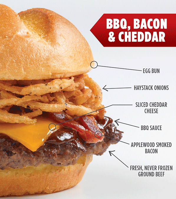 Print a new Smashburger coupon to get buy one, get one free entrees!