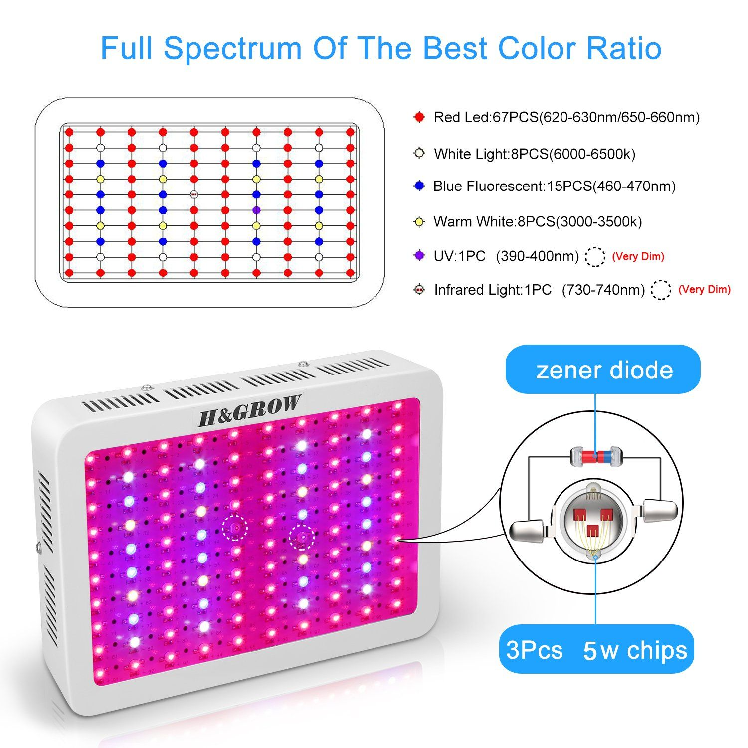 Handgrow Led Grow Light 1000w 3 Chips Full Spectrum Led Grow Lamp With Uvandir For Greenhouse Hydroponic Indoor Plants Veg A Led Grow Lights Grow Lamps Red Led