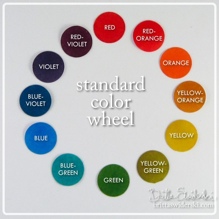 Color Wheel Chart  First Let Me Introduce You To The Standard