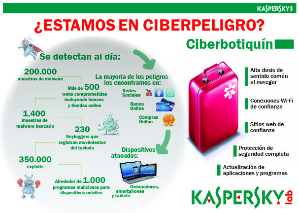 Consejos de seguridad en internet para 2013