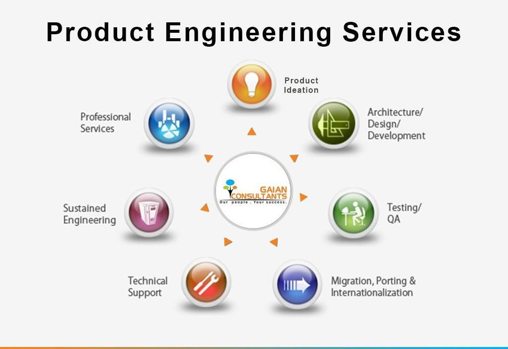 Product Engineering Services - GAIAN product engineering services significantly shorten timelines, lower development costs and decrease risks