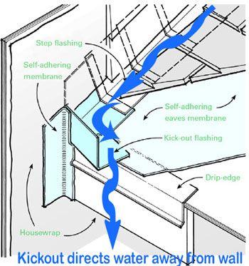Roofer Fixed Edge With Caulk Internachi Inspection Forum