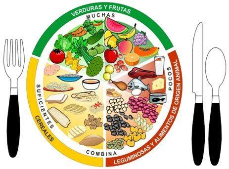 DIETAS PARA ADELGAZAR: Dieta antifracaso