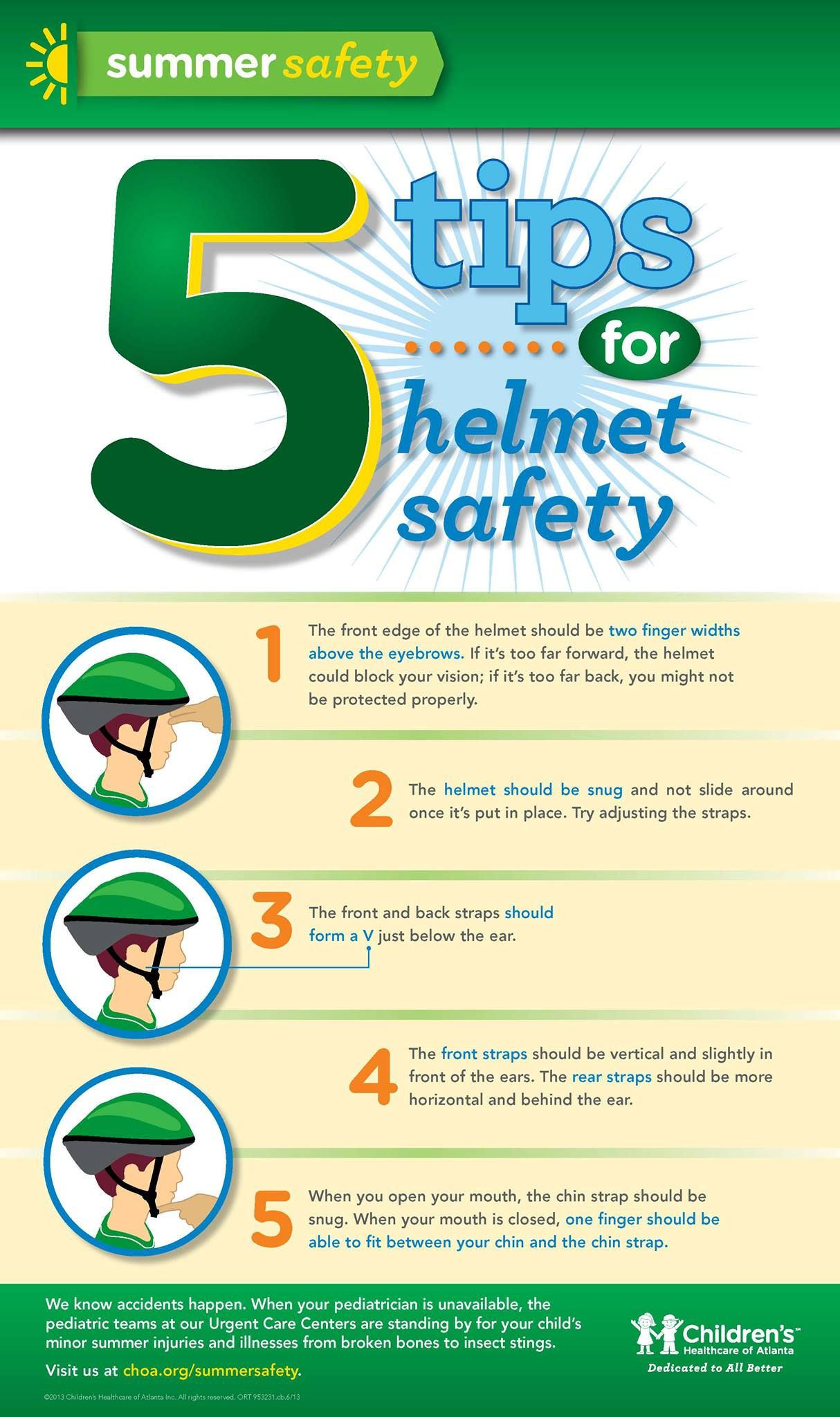 Helmets Can Help Prevent Head Injuries But Only If They