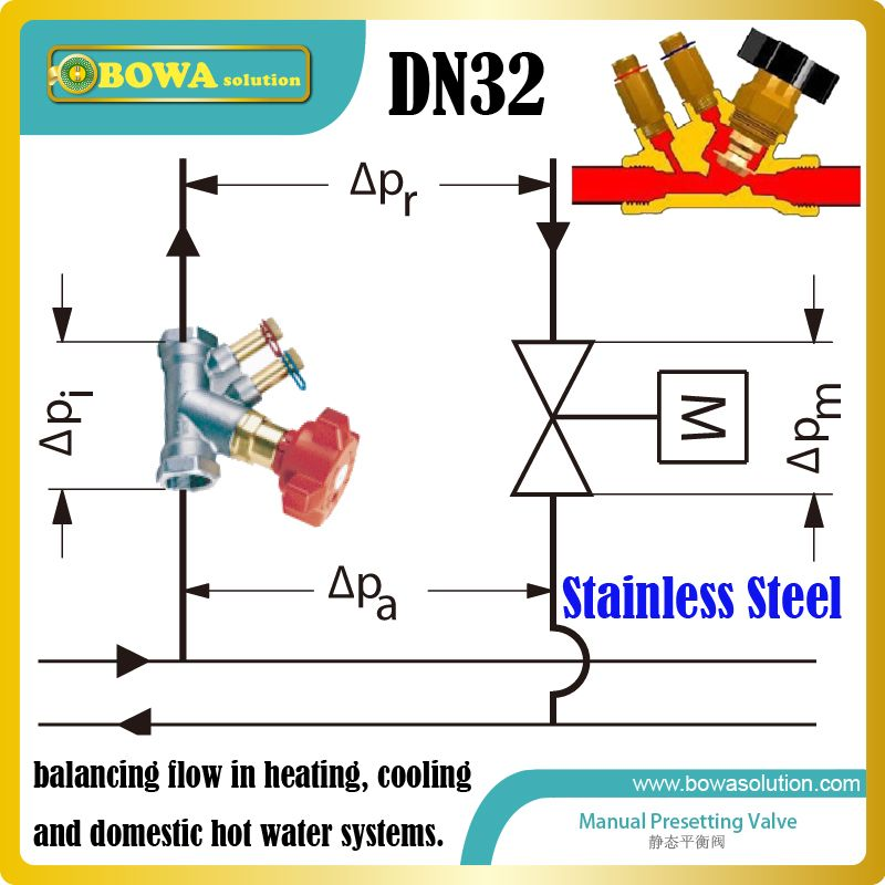 Dn32 Stainless Steel Static Balance Valve Often Used In Radiator