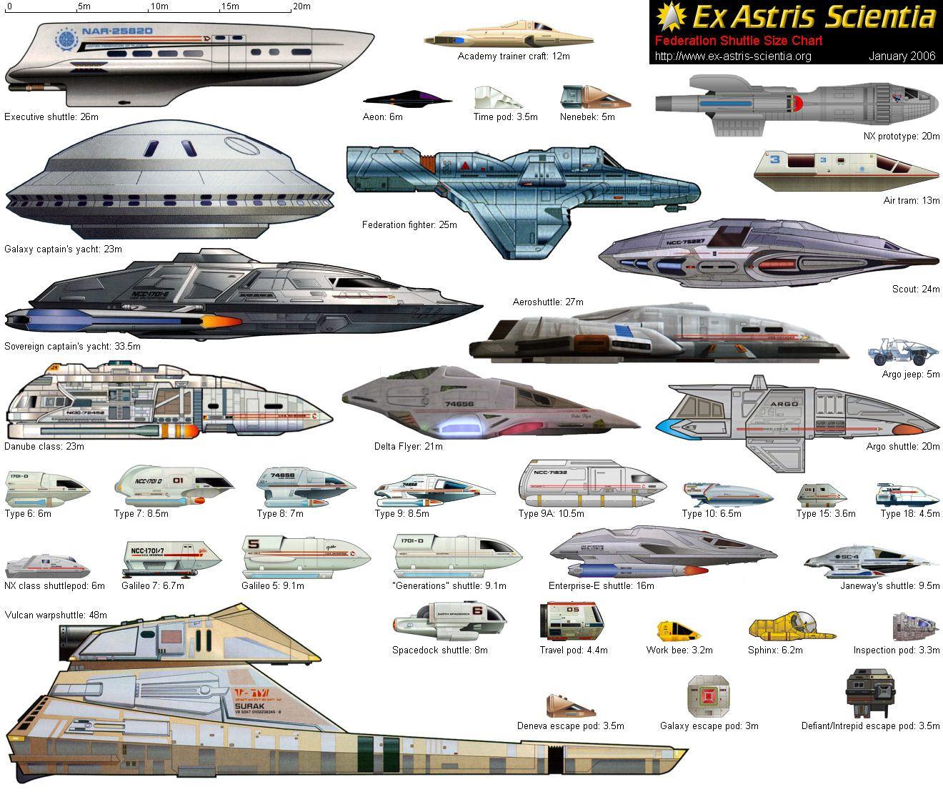 Shuttle comparisons | Star Trek Tech | Star trek starships