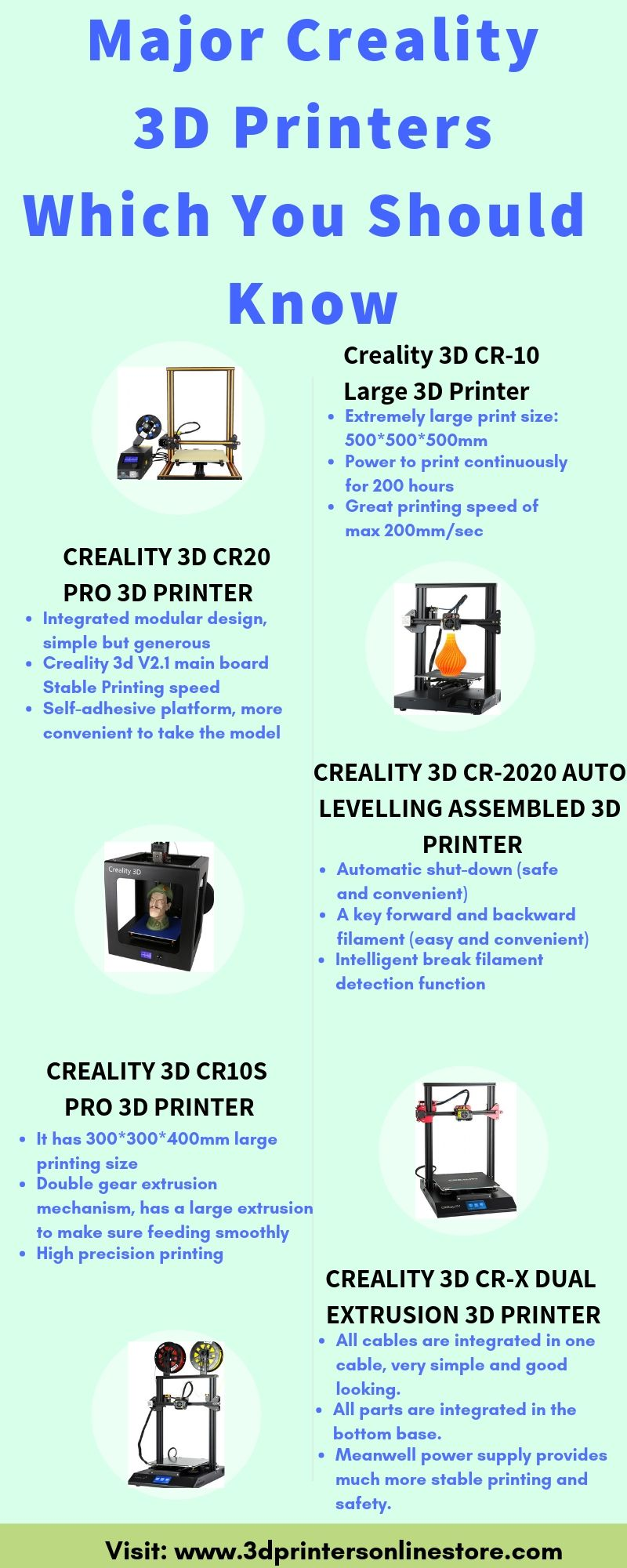 Here, 3D Printers Online Store is introducing you one of the best