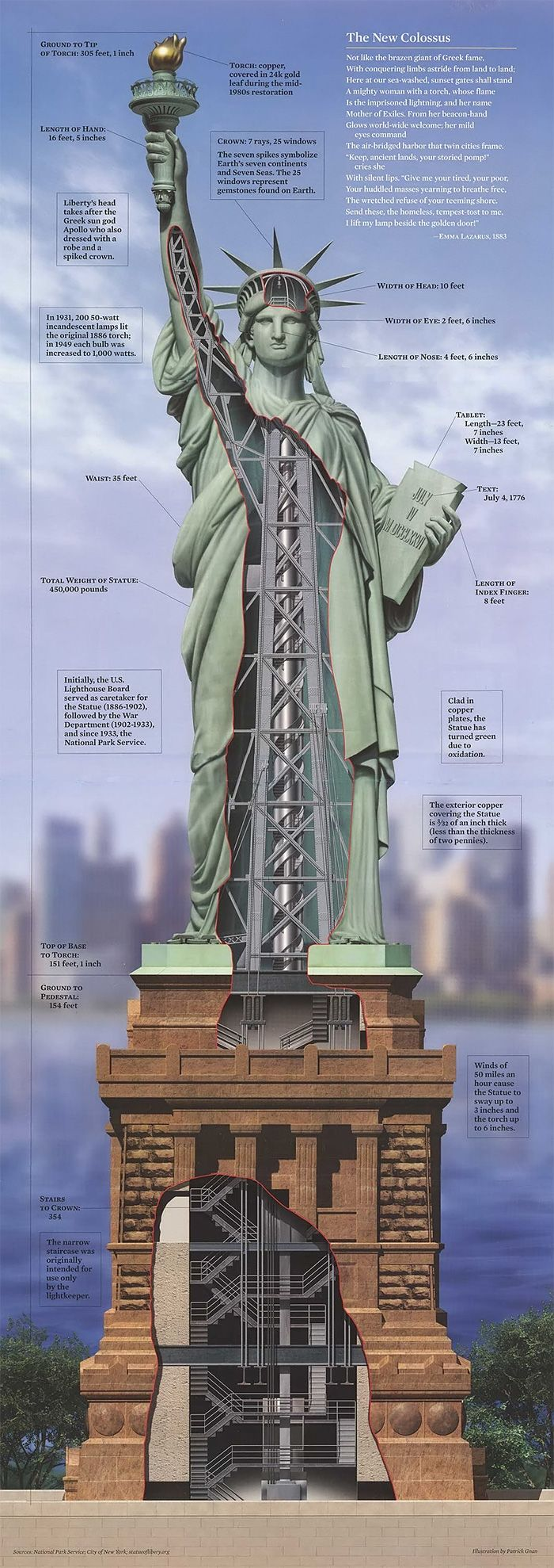 des d tails de l 39 int rieur de la statue of liberty new york city new york city pinterest. Black Bedroom Furniture Sets. Home Design Ideas