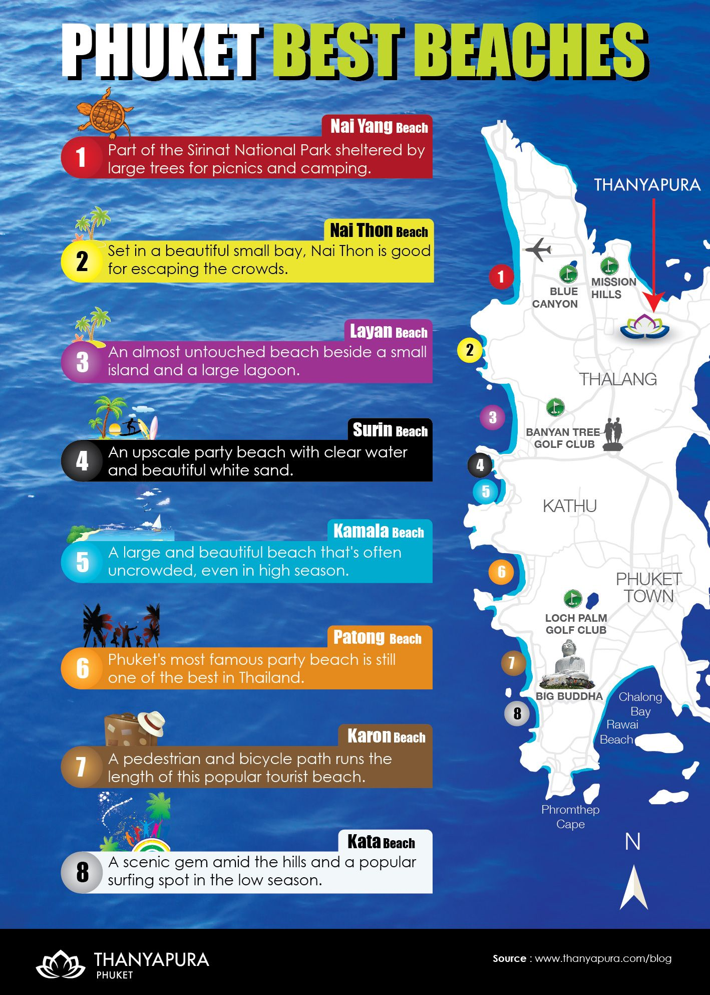 The Best Beaches in Phuket Thailand Infographic and Photo Gallery