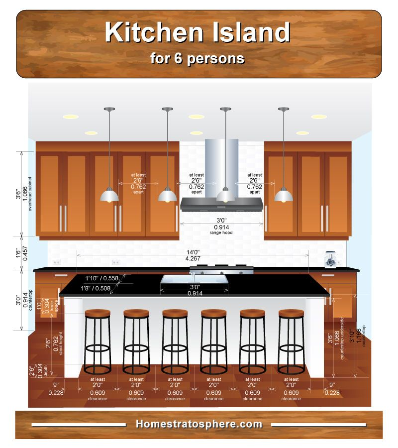 Kitchen Island Size With Seating Standard Kitchen Island Dimensions With Seating (4