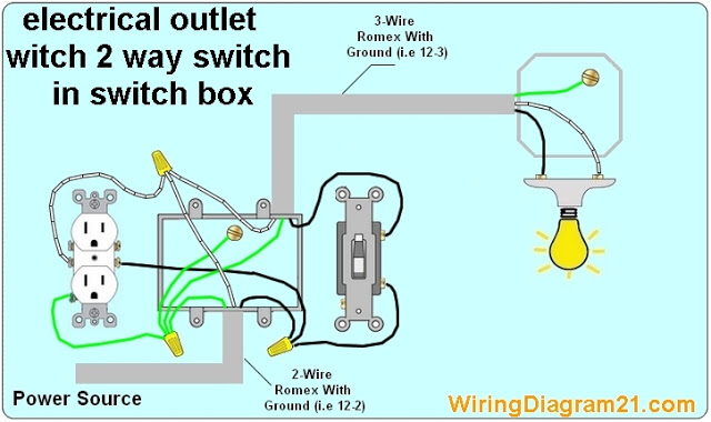 2 way switch with electrical outlet wiring diagram | Light switch wiring,  Outlet wiring, Electrical outletsPinterest