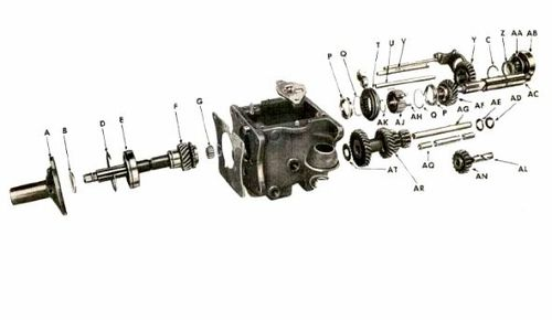 T 84 Transmission Exploded View Diagram Willys Jeep T 84 Transmission Was Used In 1941 45 Willys Mb And Ford Gpw Models Transm Willys Willys Jeep Willys Mb