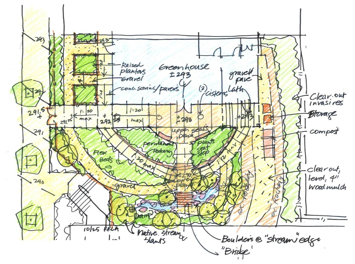 Trend landscape plan drawing 5 how to draw architectural for Garden design sketches