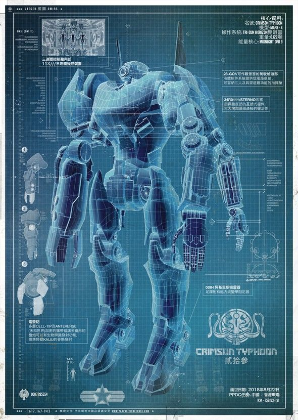 Another blueprint for one of guillermo del toros giant fighting another blueprint for one of guillermo del toros giant fighting robots in pacific rim has found malvernweather Image collections