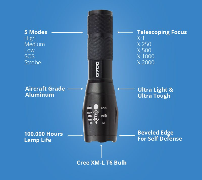 Fresh Best Tactical Flashlight Review to ceramide tactical flashlight review In 2018 - Unique best tactical flashlight Pictures