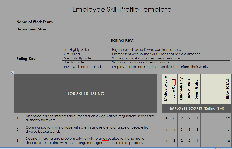 employee skill profile template microsoft project management