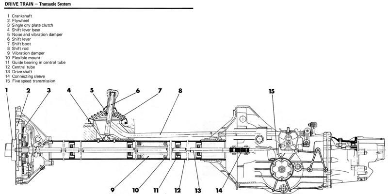 Porsche 944 Torque Tube And Transaxle Sectional Drawing