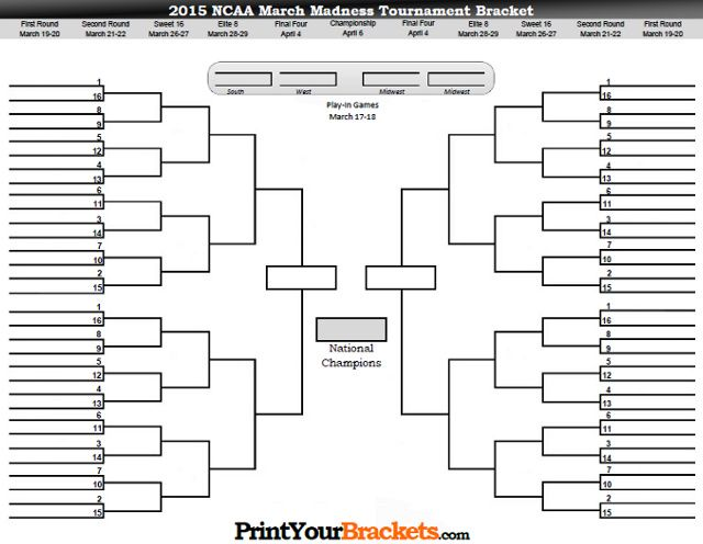 Printable March Madness Bracket   MenS Ncaa Tourney Bracket